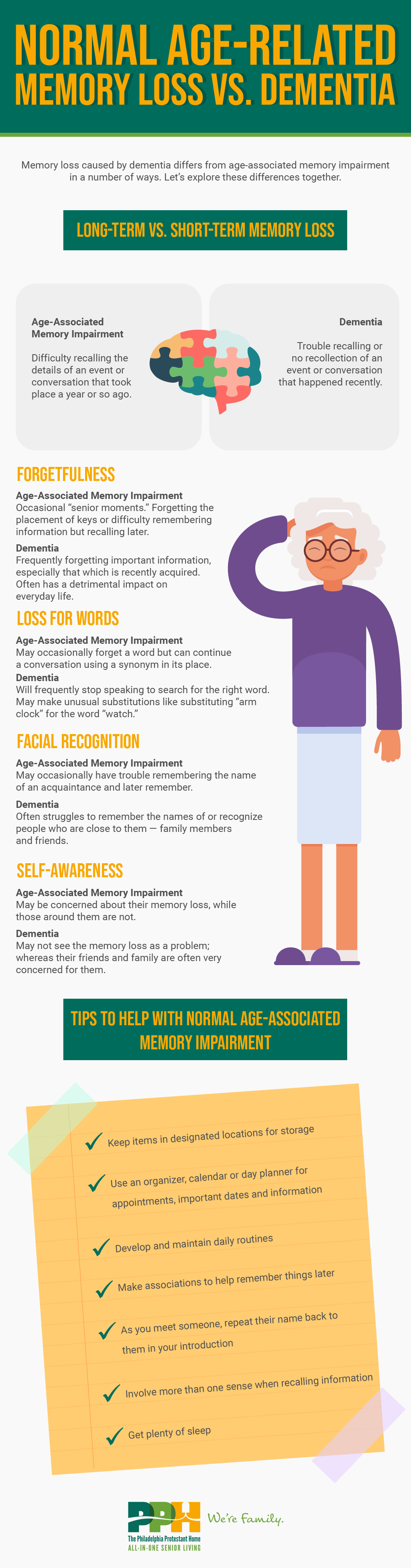 Normal Age-Related Memory Loss vs. Dementia Infographic